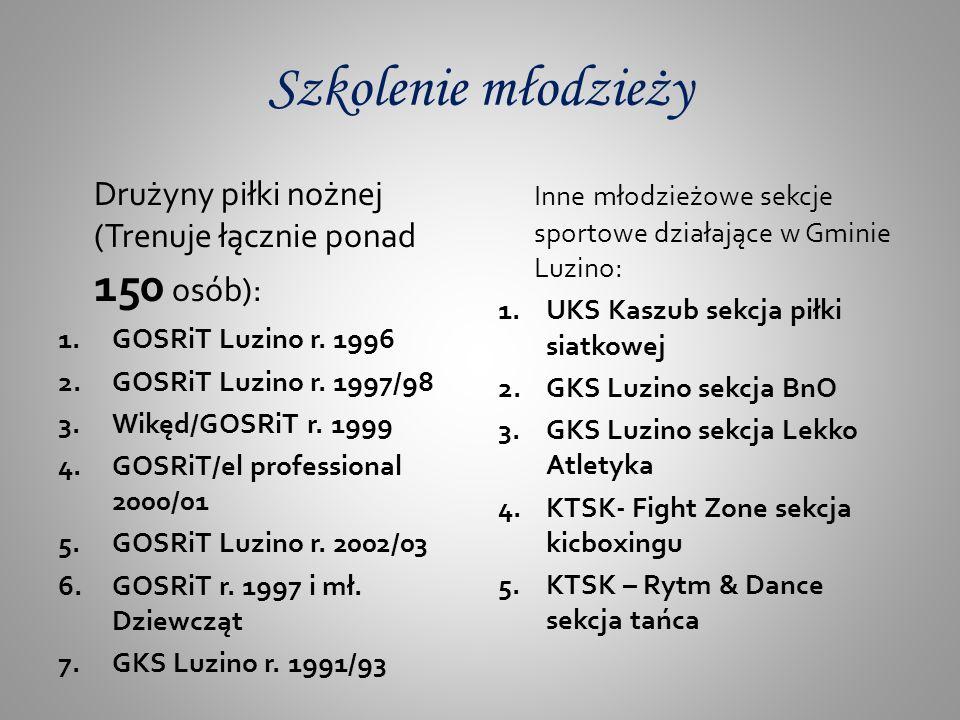 Szkolenie młodzieży Drużyny piłki nożnej (Trenuje łącznie ponad 150 osób): GOSRiT Luzino r. 1996. GOSRiT Luzino r. 1997/98.