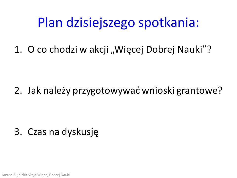 Plan dzisiejszego spotkania: