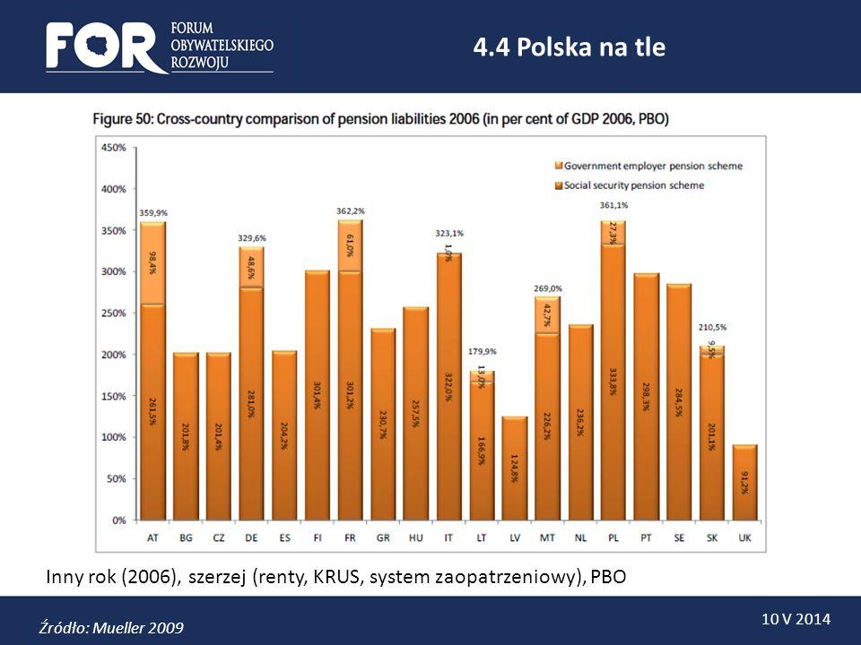 4.4 Polska na tle Inny rok (2006), szerzej (renty, KRUS, system zaopatrzeniowy), PBO.