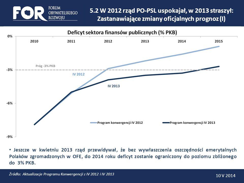 5.2 W 2012 rząd PO-PSL uspokajał, w 2013 straszył: