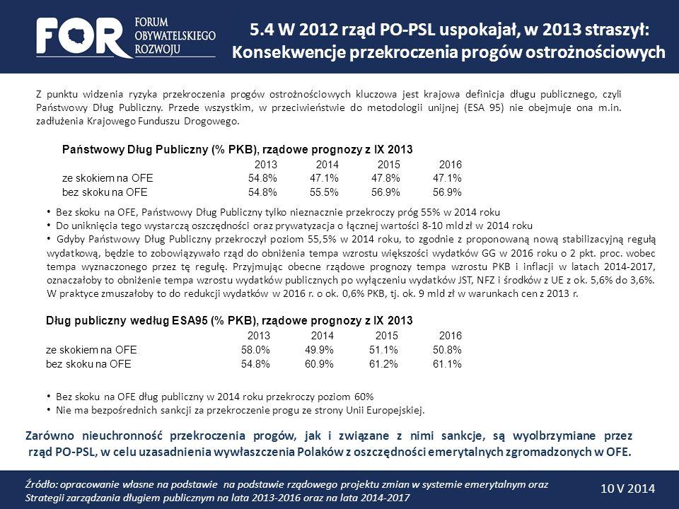 5.4 W 2012 rząd PO-PSL uspokajał, w 2013 straszył:
