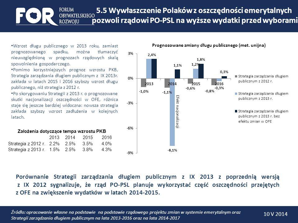 5.5 Wywłaszczenie Polaków z oszczędności emerytalnych
