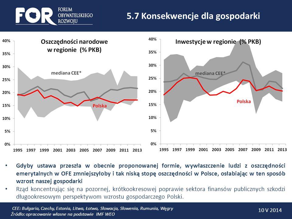 5.7 Konsekwencje dla gospodarki