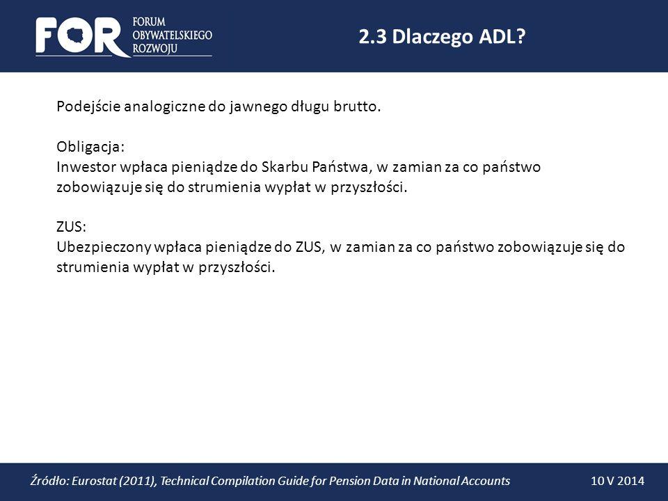2.3 Dlaczego ADL Podejście analogiczne do jawnego długu brutto.