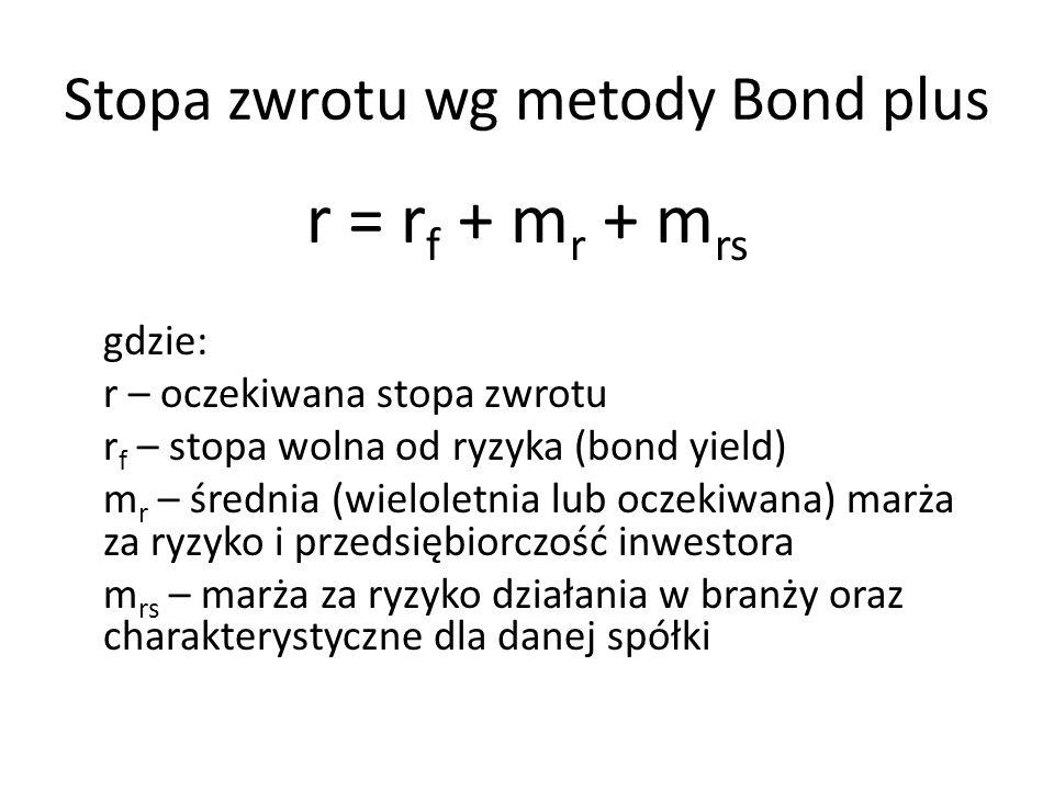 Stopa zwrotu wg metody Bond plus