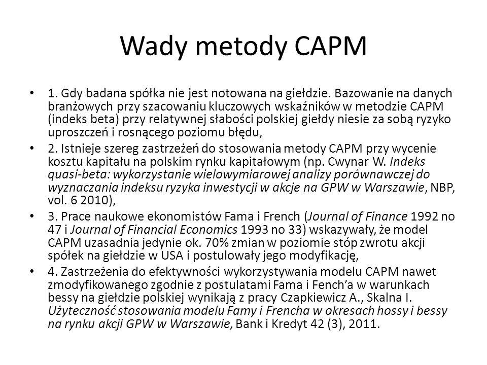 Wady metody CAPM