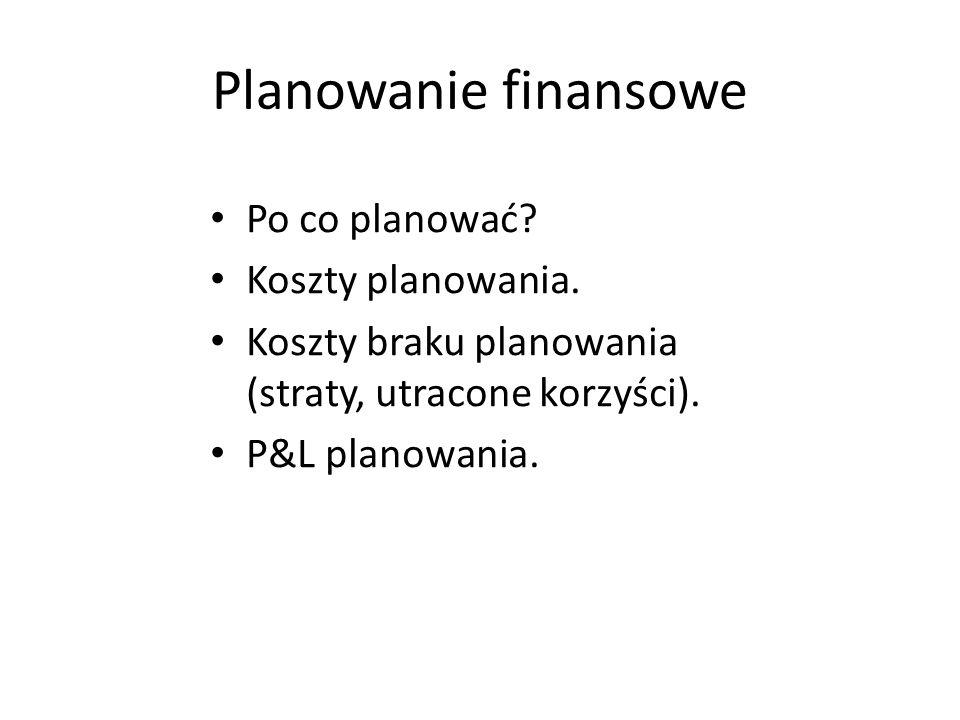 Planowanie finansowe Po co planować Koszty planowania.