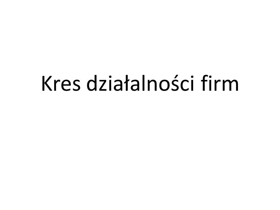 Kres działalności firm