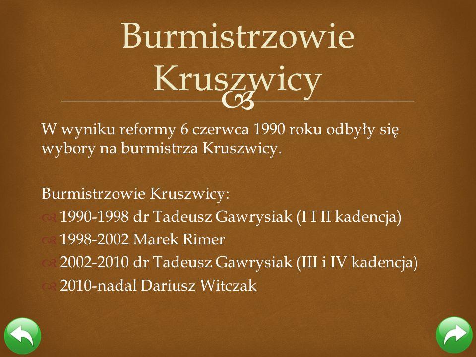 Burmistrzowie Kruszwicy