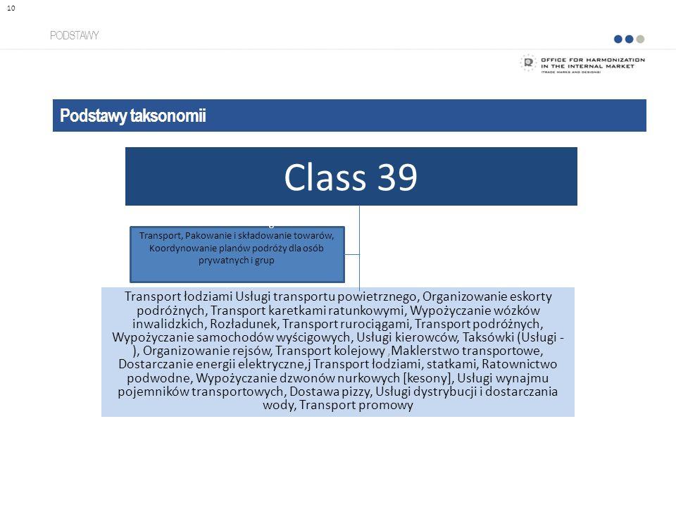 Class 39 Podstawy taksonomii