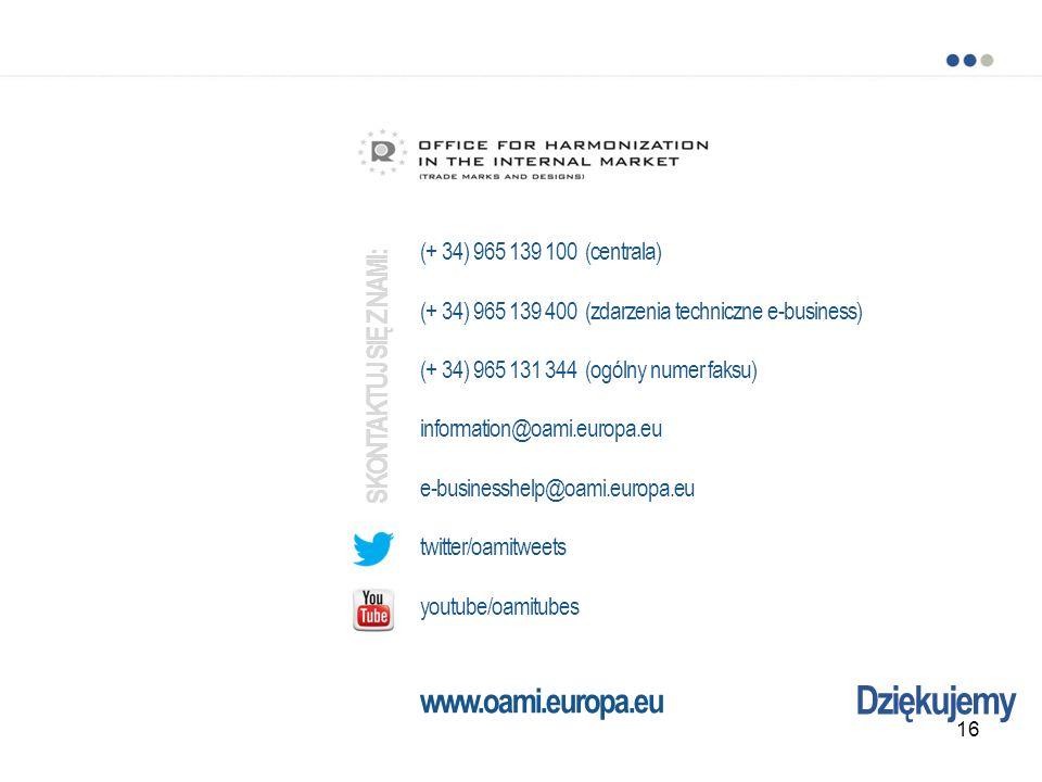 Dziękujemy www.oami.europa.eu SKONTAKTUJ SIĘ Z NAMI: