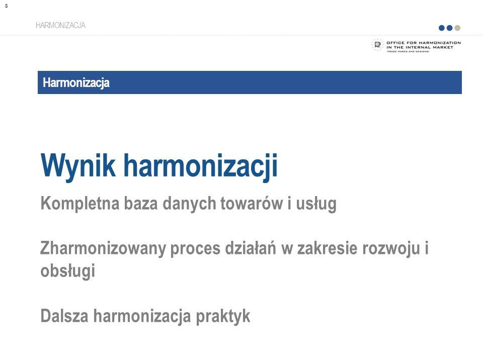 Wynik harmonizacji Kompletna baza danych towarów i usług
