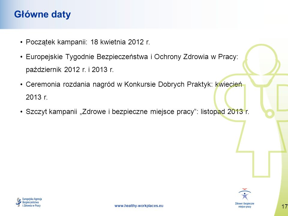 Główne daty Początek kampanii: 18 kwietnia 2012 r.