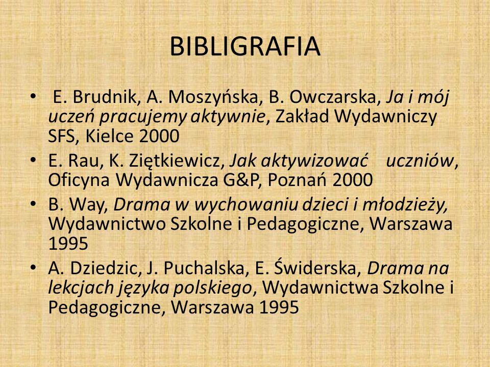 BIBLIGRAFIA E. Brudnik, A. Moszyńska, B. Owczarska, Ja i mój uczeń pracujemy aktywnie, Zakład Wydawniczy SFS, Kielce 2000.