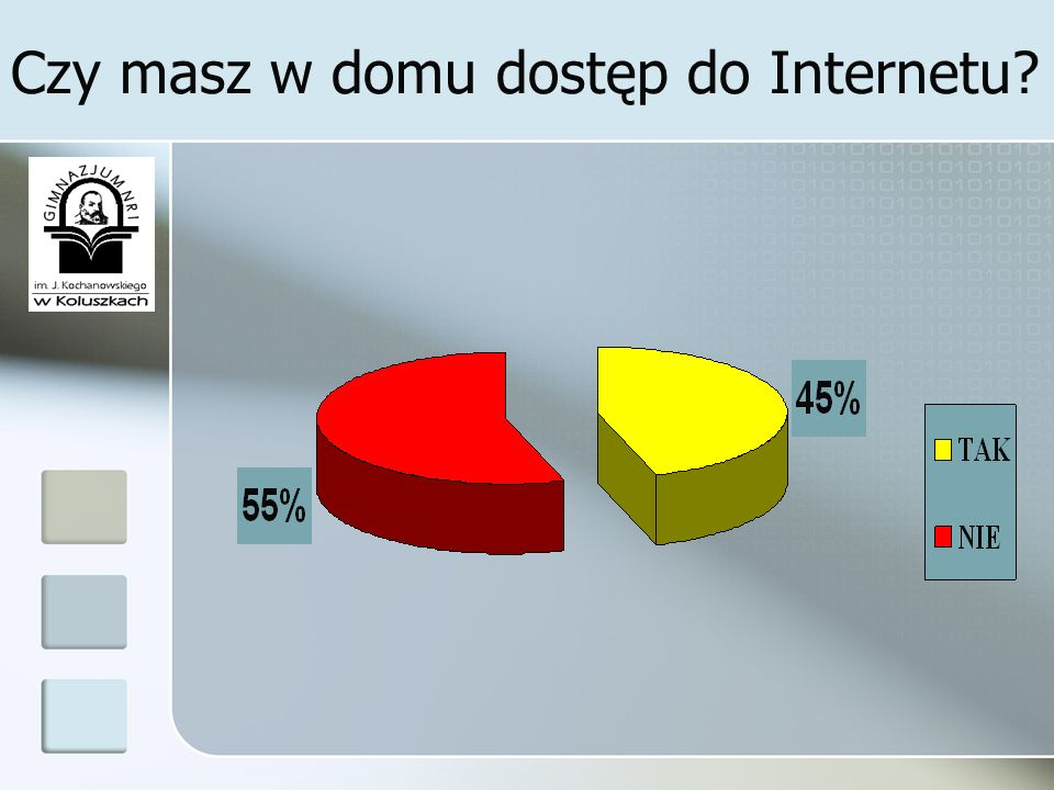 Czy masz w domu dostęp do Internetu