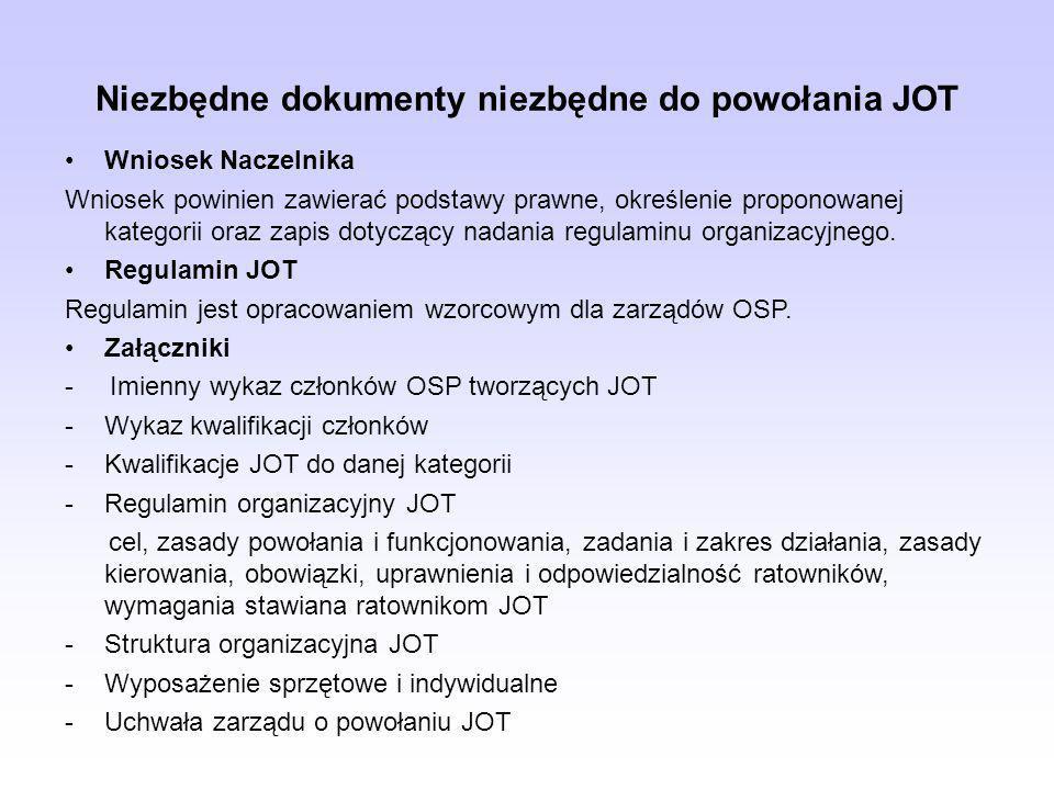 Niezbędne dokumenty niezbędne do powołania JOT