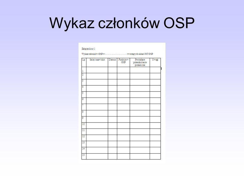 Wykaz członków OSP