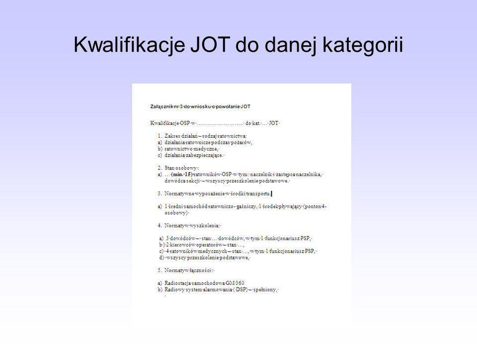 Kwalifikacje JOT do danej kategorii