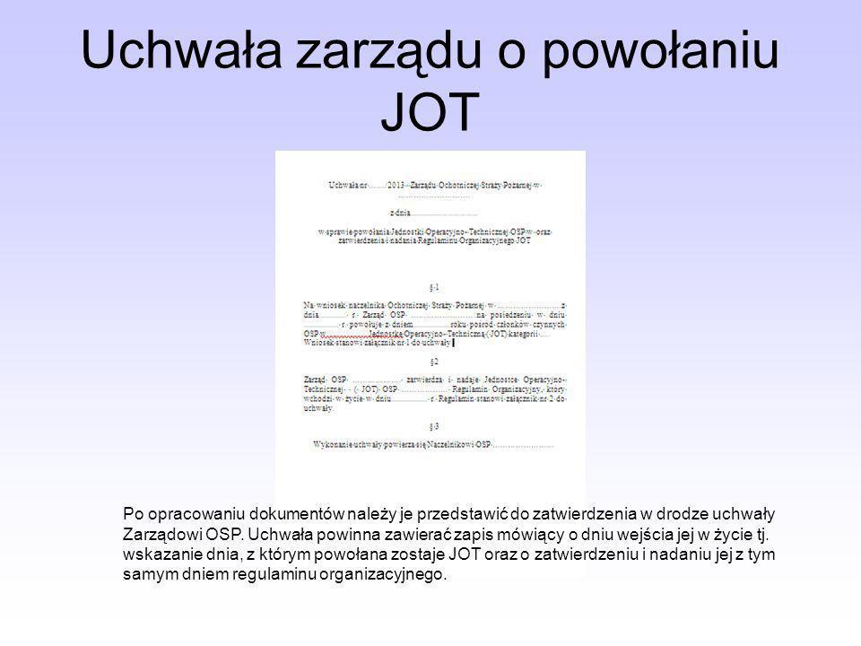 Uchwała zarządu o powołaniu JOT