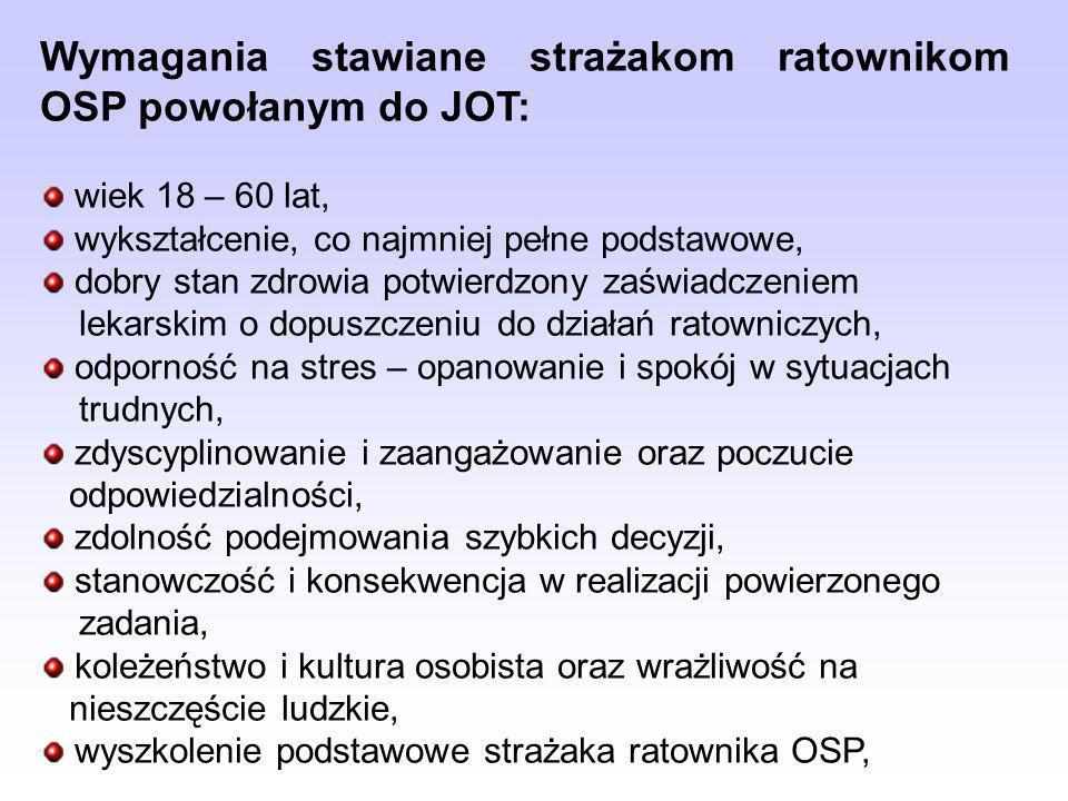 Wymagania stawiane strażakom ratownikom OSP powołanym do JOT: