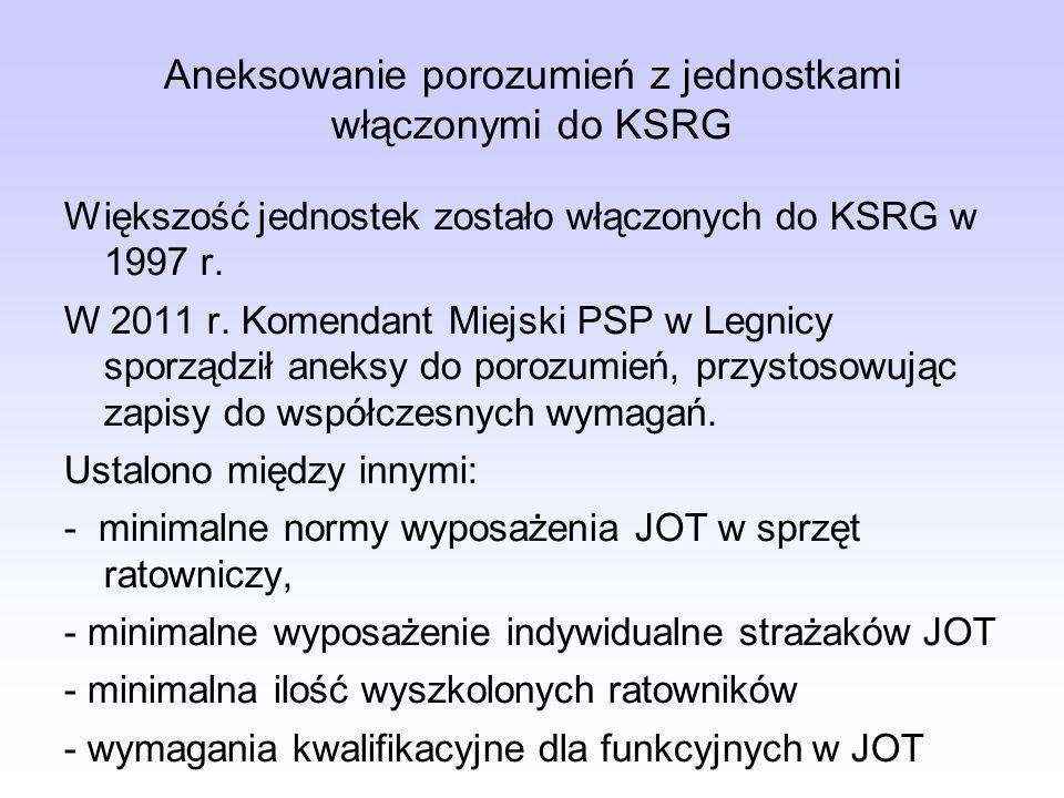 Aneksowanie porozumień z jednostkami włączonymi do KSRG