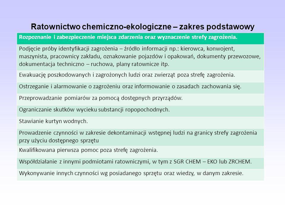 Ratownictwo chemiczno-ekologiczne – zakres podstawowy