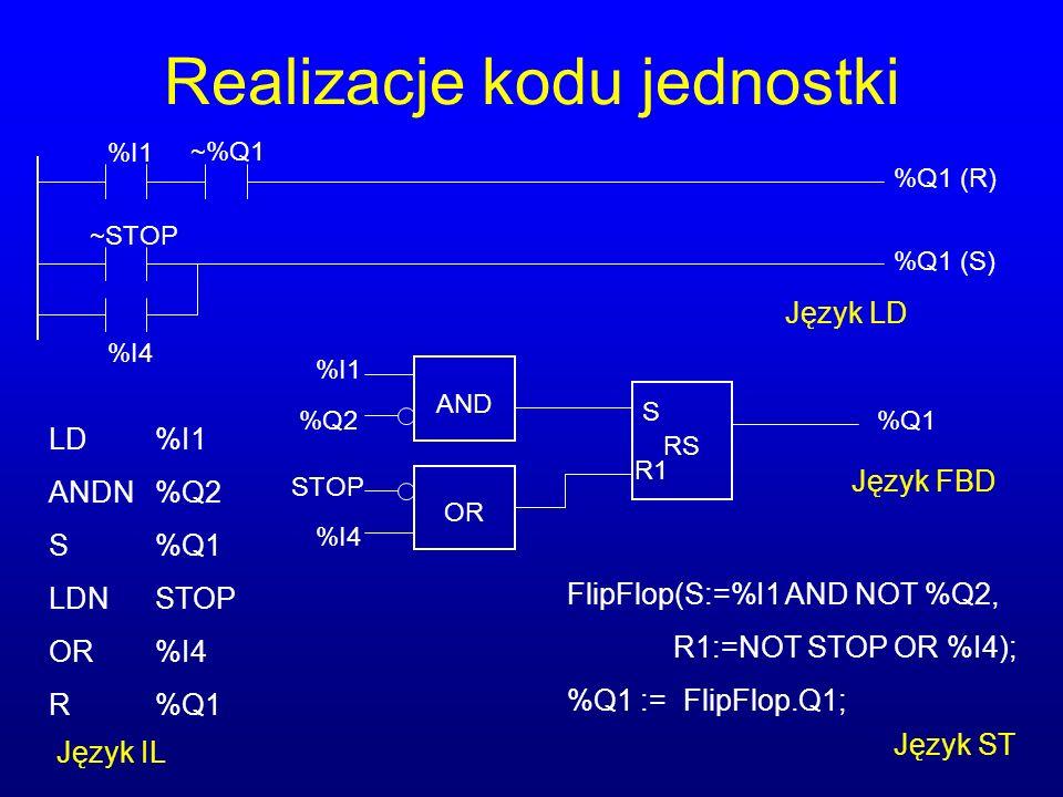 Realizacje kodu jednostki
