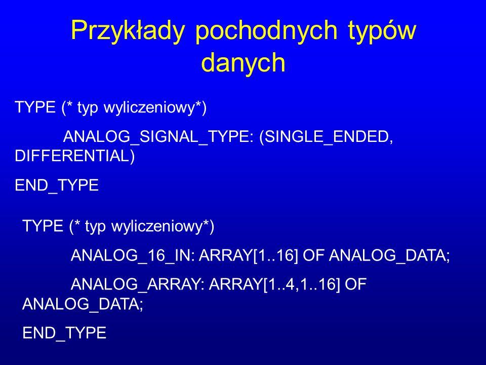 Przykłady pochodnych typów danych