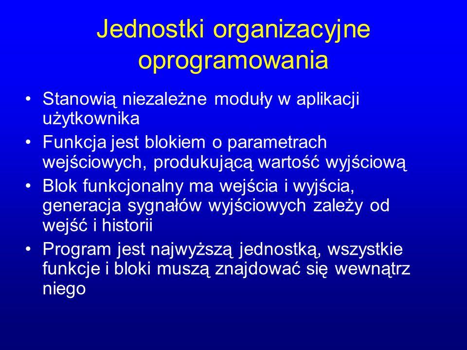 Jednostki organizacyjne oprogramowania
