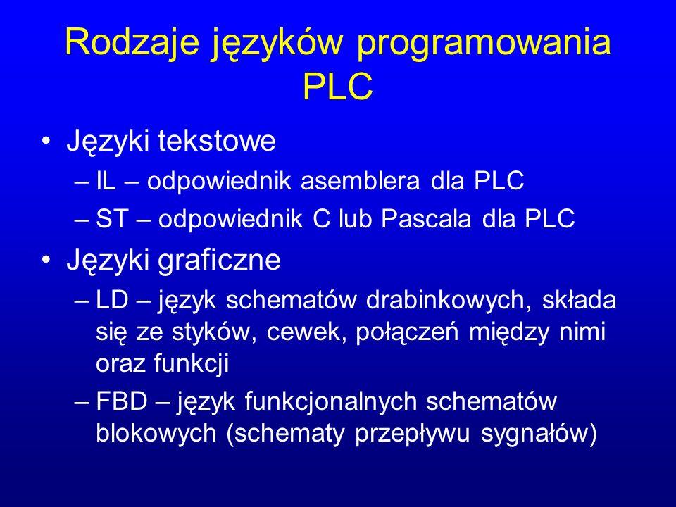 Rodzaje języków programowania PLC
