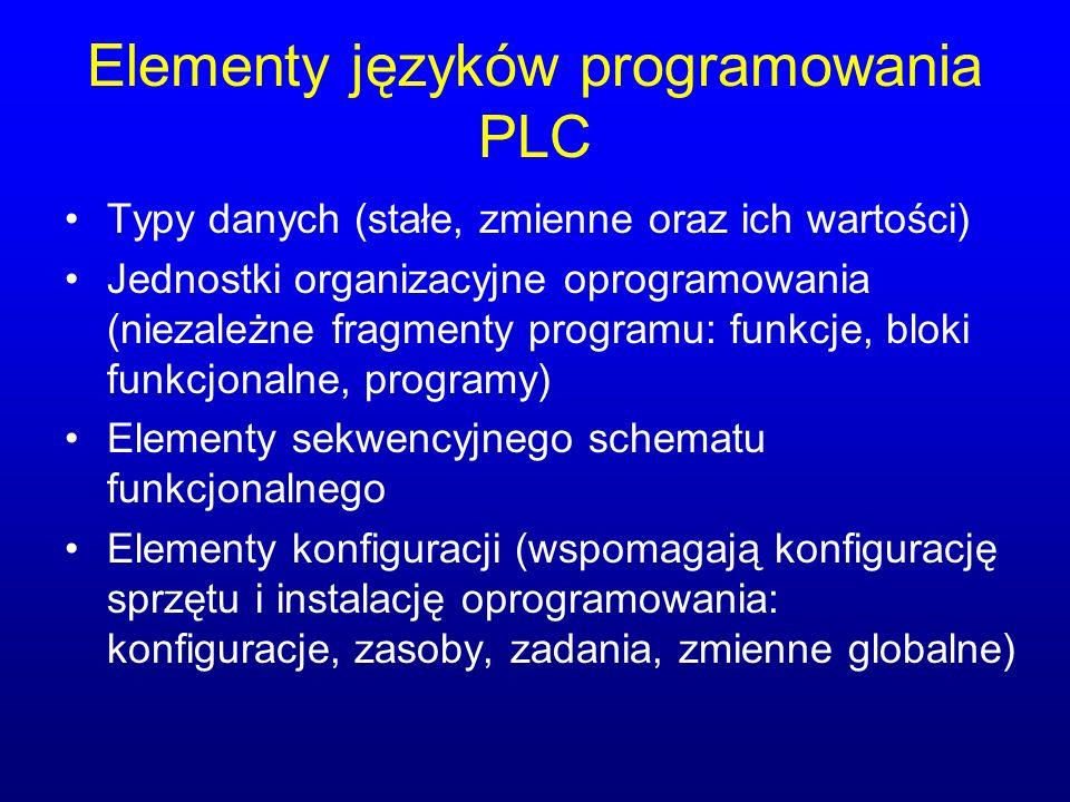Elementy języków programowania PLC