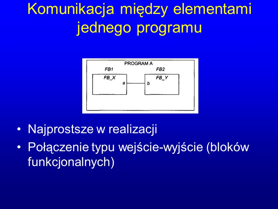 Komunikacja między elementami jednego programu