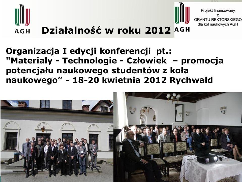 Działalność w roku 2012