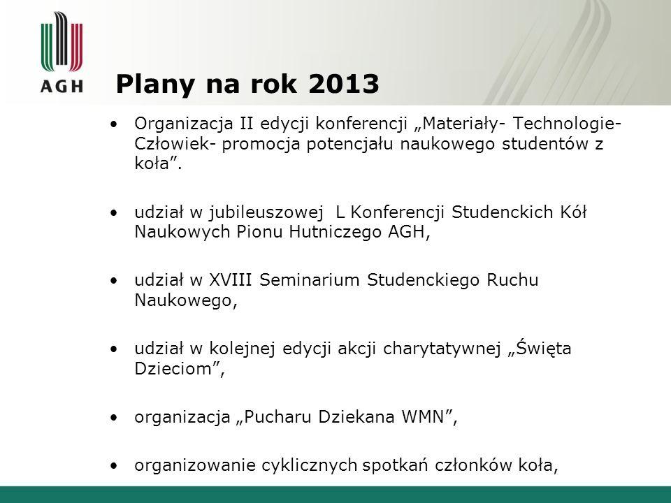 """Plany na rok 2013 Organizacja II edycji konferencji """"Materiały- Technologie- Człowiek- promocja potencjału naukowego studentów z koła ."""