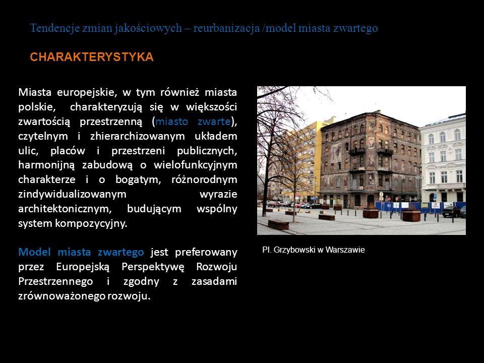 Tendencje zmian jakościowych – reurbanizacja /model miasta zwartego CHARAKTERYSTYKA