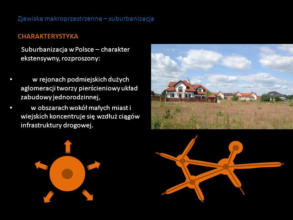 Zjawiska makroprzestrzenne – suburbanizacja CHARAKTERYSTYKA