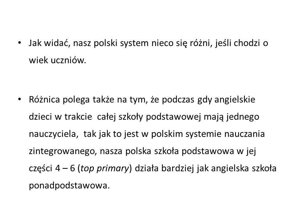 Jak widać, nasz polski system nieco się różni, jeśli chodzi o wiek uczniów.