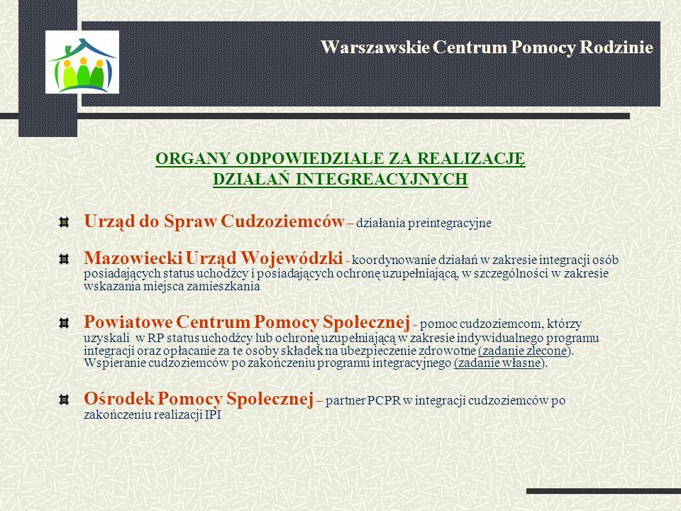 Warszawskie Centrum Pomocy Rodzinie