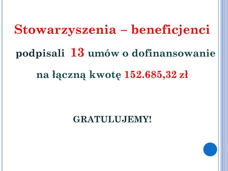 Stowarzyszenia – beneficjenci podpisali 13 umów o dofinansowanie