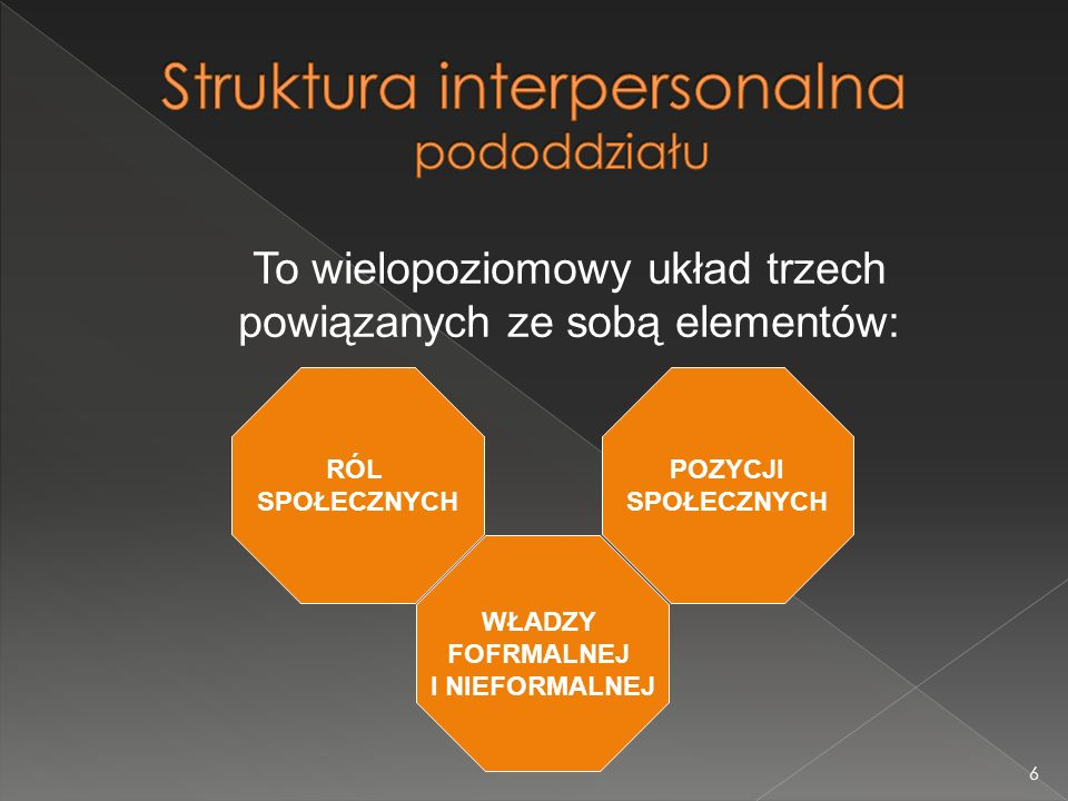 Struktura interpersonalna pododdziału