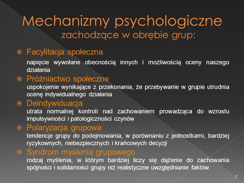 Mechanizmy psychologiczne zachodzące w obrębie grup: