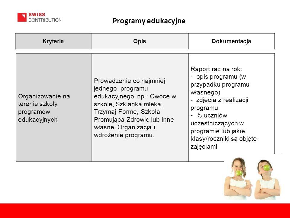 Programy edukacyjne Raport raz na rok: