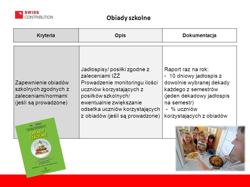 Obiady szkolne Kryteria. Opis. Dokumentacja. Zapewnienie obiadów szkolnych zgodnych z zaleceniami/normami (jeśli są prowadzone)