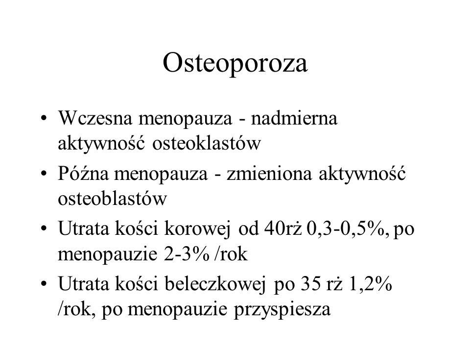 Osteoporoza Wczesna menopauza - nadmierna aktywność osteoklastów