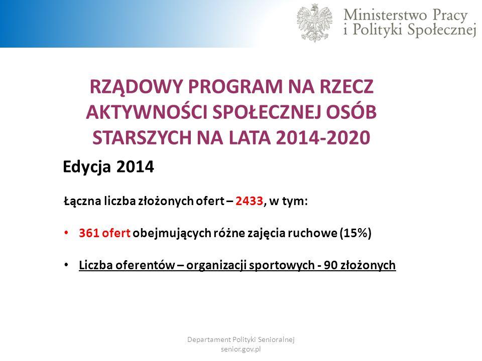 Departament Polityki Senioralnej senior.gov.pl