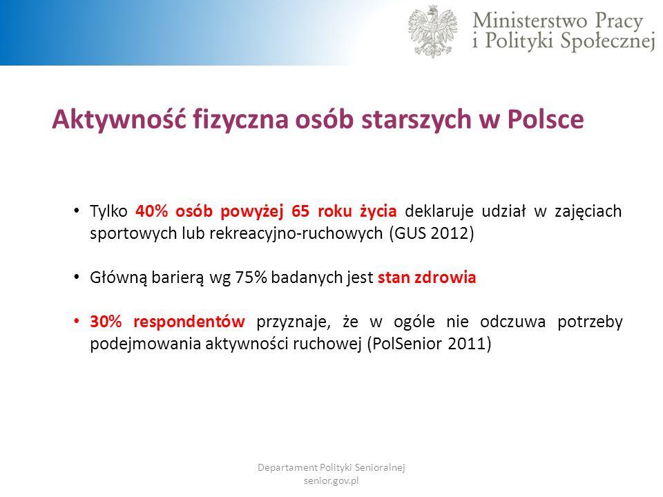 Aktywność fizyczna osób starszych w Polsce