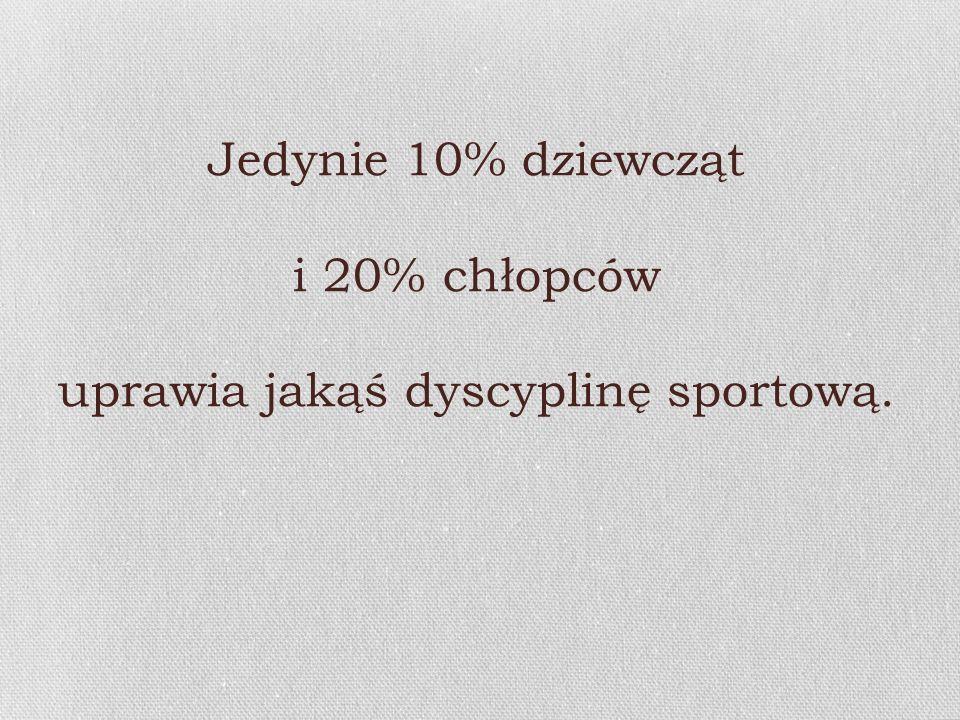 Jedynie 10% dziewcząt i 20% chłopców uprawia jakąś dyscyplinę sportową.
