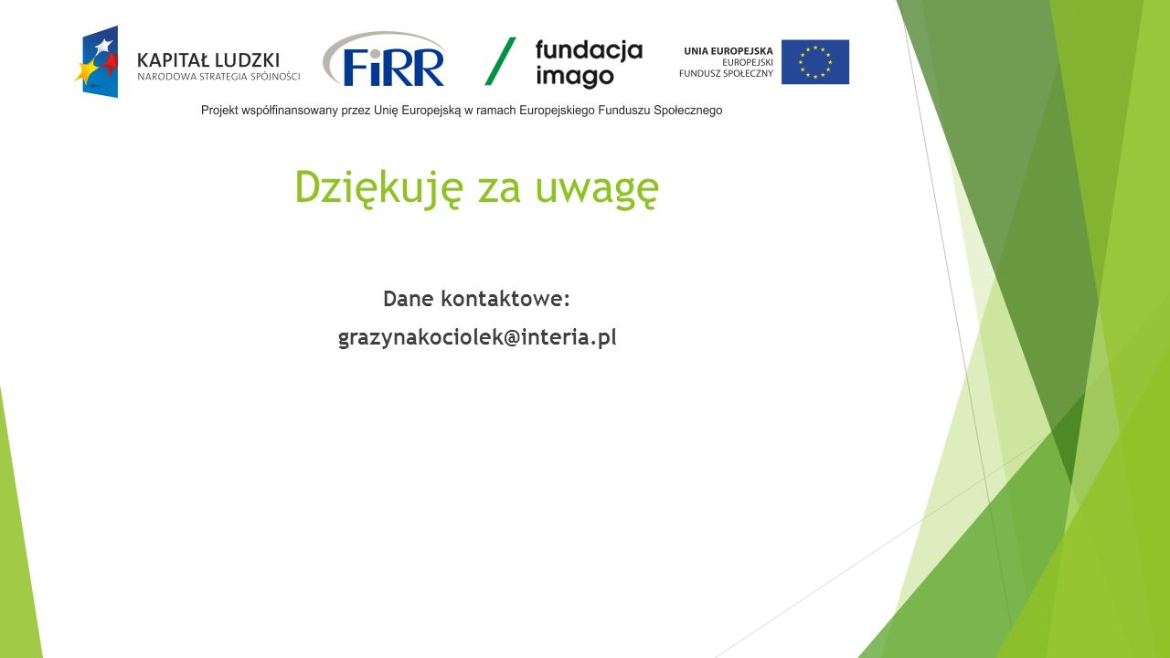 Dane kontaktowe: grazynakociolek@interia.pl
