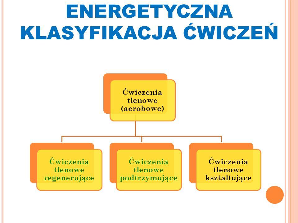ENERGETYCZNA KLASYFIKACJA ĆWICZEŃ