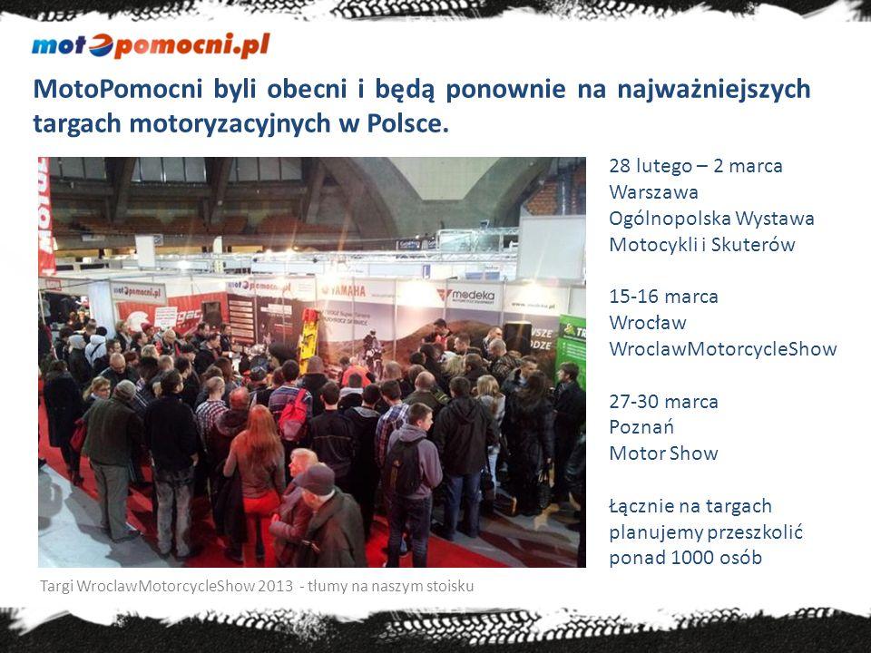 MotoPomocni byli obecni i będą ponownie na najważniejszych targach motoryzacyjnych w Polsce.